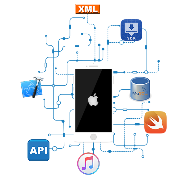 iPhone-App-Development_IMGS