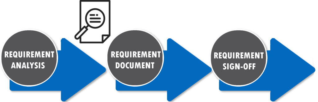 requirementandresearch copy